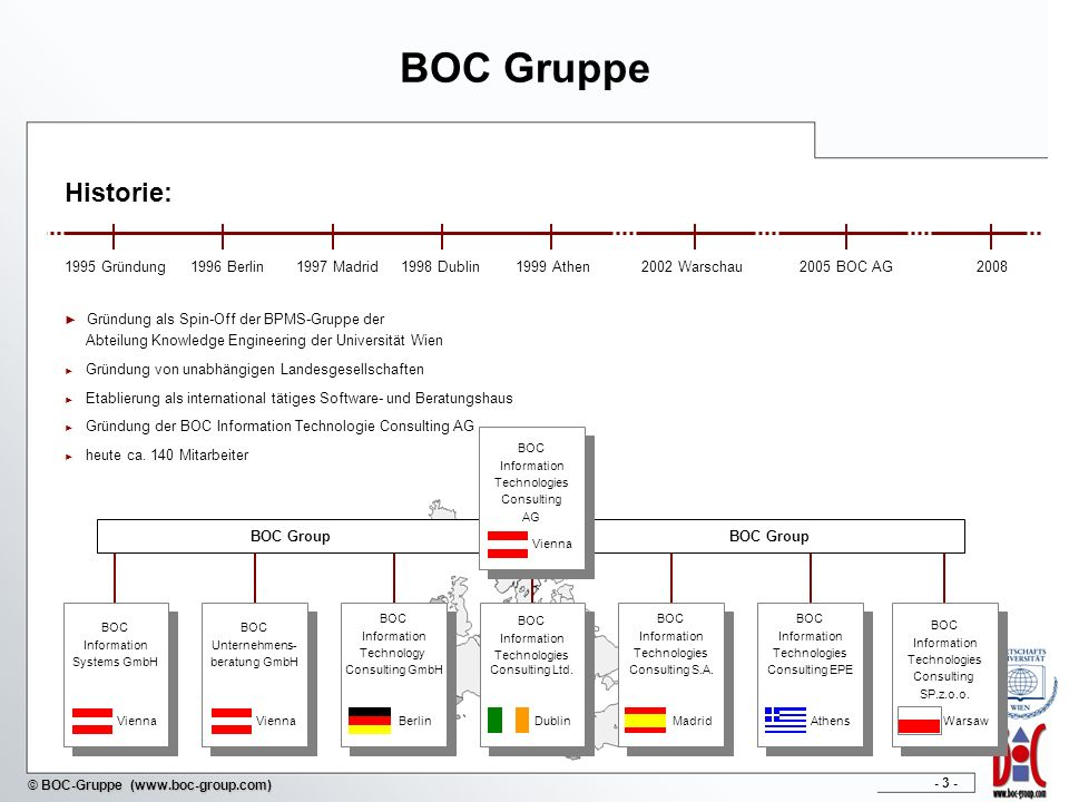 - 4 - © BOC-Gruppe (www.boc-group.com) BOC Gruppe Software-Entwicklung: Entwicklung des BOC-Management Office ® (ADONIS ®, ADOscore ®, ADOit ®, ADOlog ® ), PROfit ® etc.