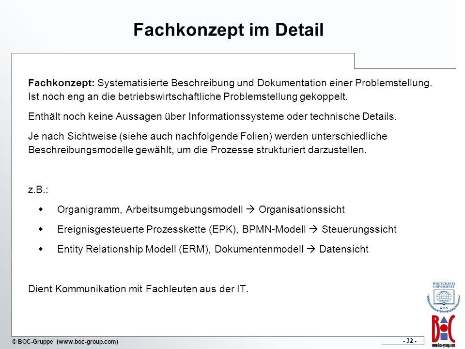 - 32 - © BOC-Gruppe (www.boc-group.com) Fachkonzept im Detail Fachkonzept: Systematisierte Beschreibung und Dokumentation einer Problemstellung. Ist n