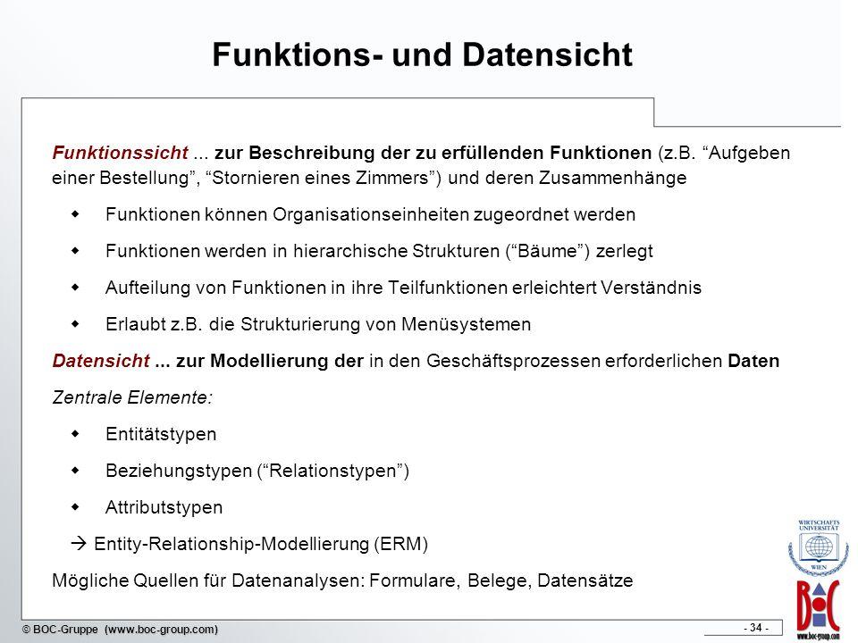 - 34 - © BOC-Gruppe (www.boc-group.com) Funktions- und Datensicht Funktionssicht... zur Beschreibung der zu erfüllenden Funktionen (z.B. Aufgeben eine