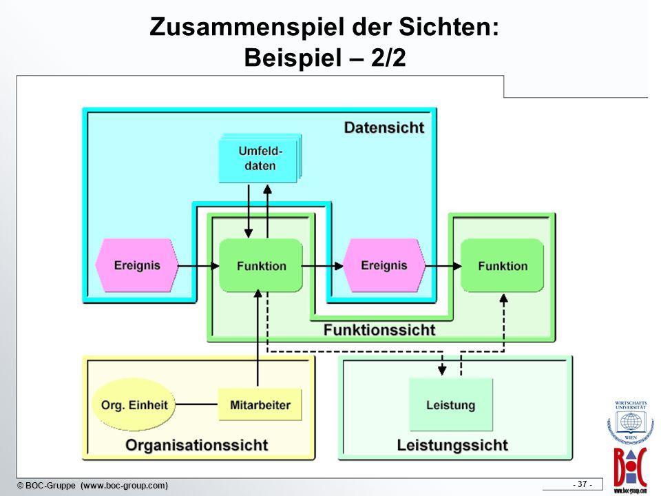 - 37 - © BOC-Gruppe (www.boc-group.com) Zusammenspiel der Sichten: Beispiel – 2/2