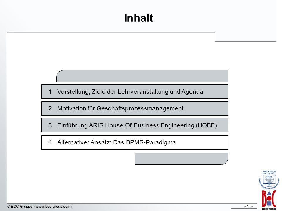 - 39 - © BOC-Gruppe (www.boc-group.com) 1Vorstellung, Ziele der Lehrveranstaltung und Agenda Inhalt 2Motivation für Geschäftsprozessmanagement 3Einfüh