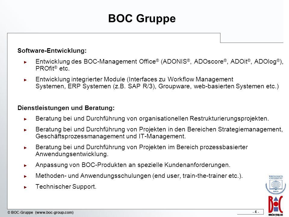 - 4 - © BOC-Gruppe (www.boc-group.com) BOC Gruppe Software-Entwicklung: Entwicklung des BOC-Management Office ® (ADONIS ®, ADOscore ®, ADOit ®, ADOlog