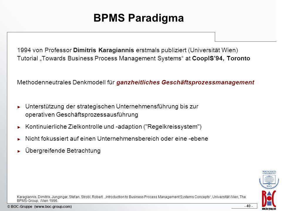 - 40 - © BOC-Gruppe (www.boc-group.com) BPMS Paradigma 1994 von Professor Dimitris Karagiannis erstmals publiziert (Universität Wien) Tutorial Towards
