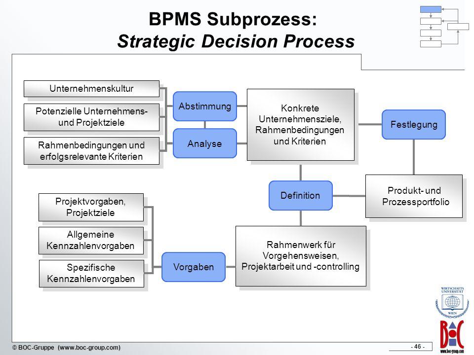 - 46 - © BOC-Gruppe (www.boc-group.com) BPMS Subprozess: Strategic Decision Process Rahmenbedingungen und erfolgsrelevante Kriterien Potenzielle Unter