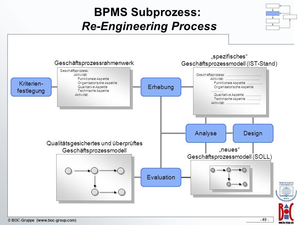 - 49 - © BOC-Gruppe (www.boc-group.com) BPMS Subprozess: Re-Engineering Process Kriterien- festlegung Erhebung AnalyseDesign Evaluation Geschäftsproze