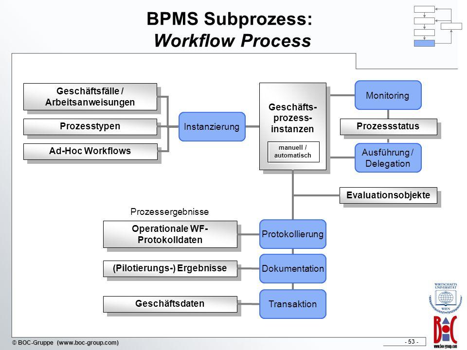 - 53 - © BOC-Gruppe (www.boc-group.com) BPMS Subprozess: Workflow Process Ad-Hoc Workflows Geschäftsfälle / Arbeitsanweisungen Prozesstypen Evaluation