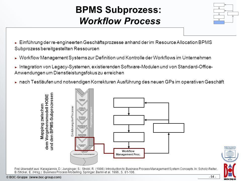 - 54 - © BOC-Gruppe (www.boc-group.com) BPMS Subprozess: Workflow Process Einführung der re-engineerten Geschäftsprozesse anhand der im Resource Alloc