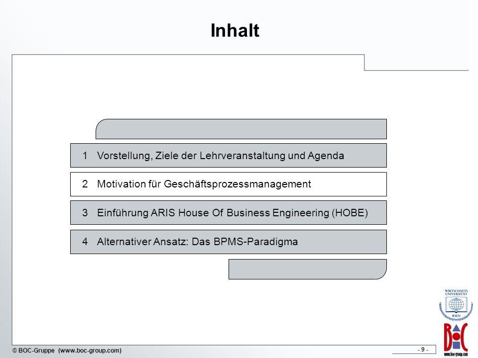 - 9 - © BOC-Gruppe (www.boc-group.com) 1Vorstellung, Ziele der Lehrveranstaltung und Agenda Inhalt 2Motivation für Geschäftsprozessmanagement 3Einführ