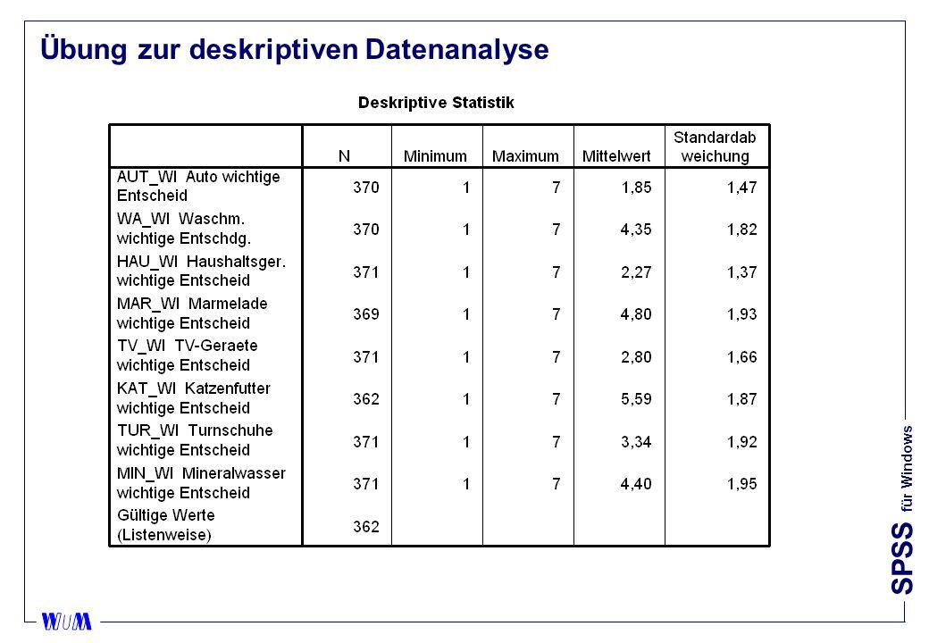SPSS für Windows Übung zur deskriptiven Datenanalyse