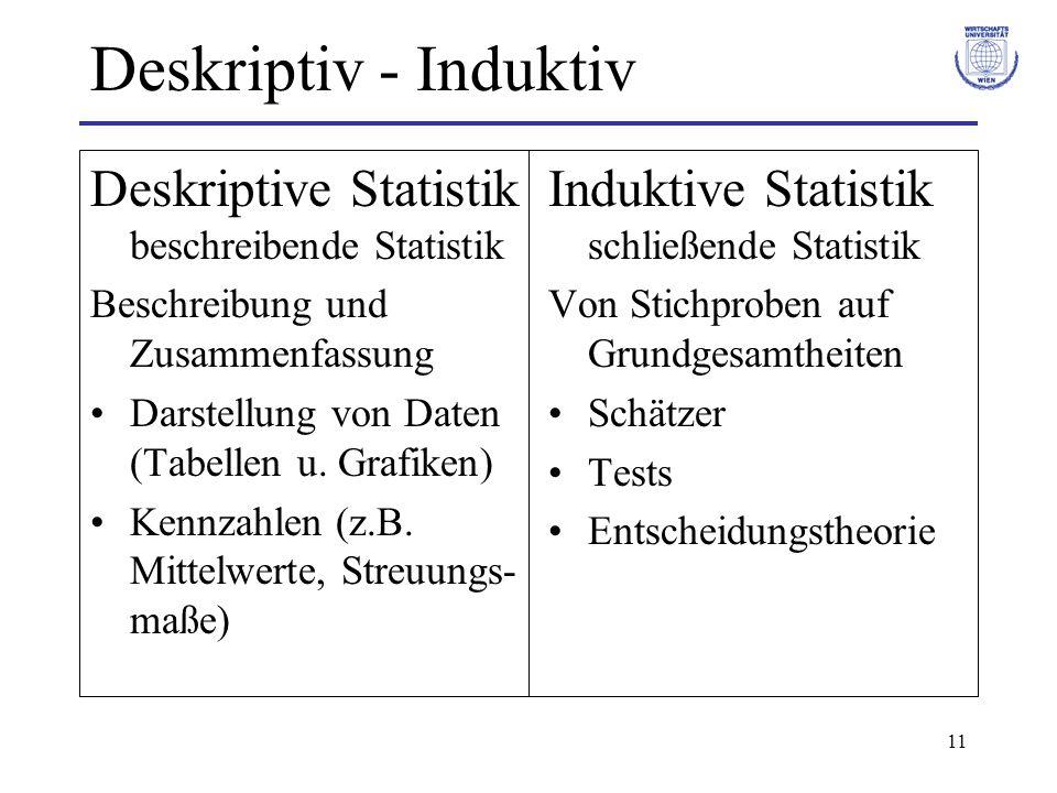 11 Deskriptiv - Induktiv Deskriptive Statistik beschreibende Statistik Beschreibung und Zusammenfassung Darstellung von Daten (Tabellen u. Grafiken) K