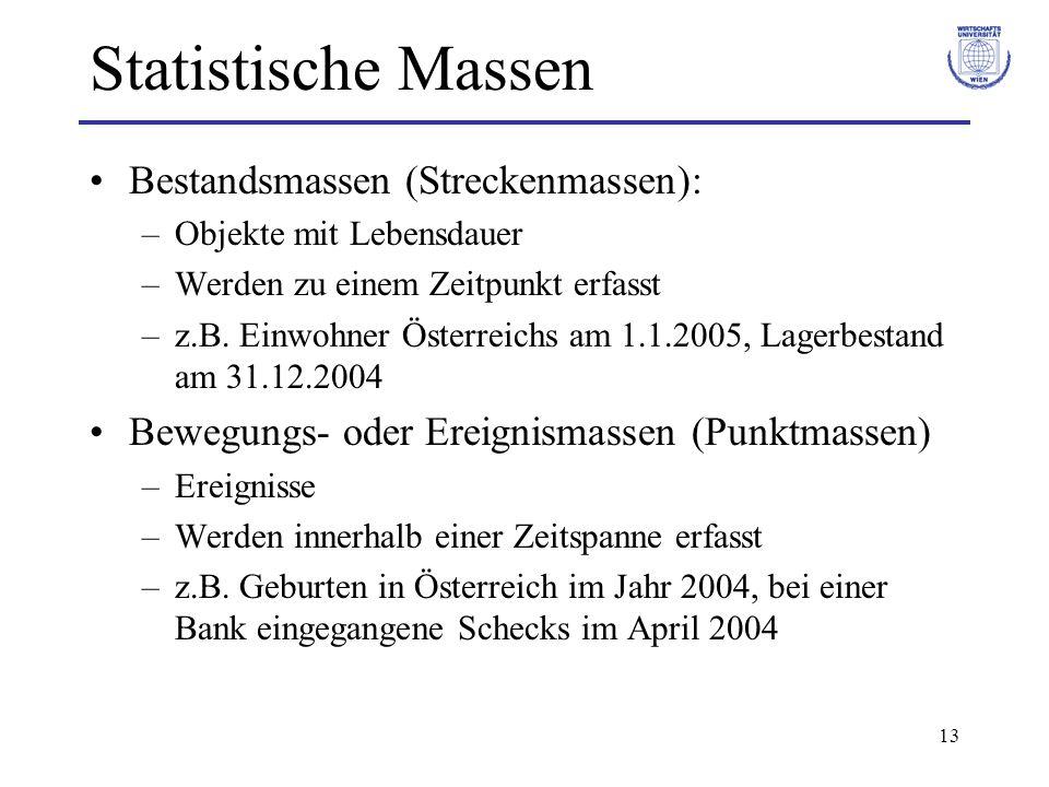 13 Statistische Massen Bestandsmassen (Streckenmassen): –Objekte mit Lebensdauer –Werden zu einem Zeitpunkt erfasst –z.B. Einwohner Österreichs am 1.1