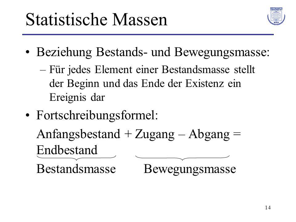 14 Statistische Massen Beziehung Bestands- und Bewegungsmasse: –Für jedes Element einer Bestandsmasse stellt der Beginn und das Ende der Existenz ein