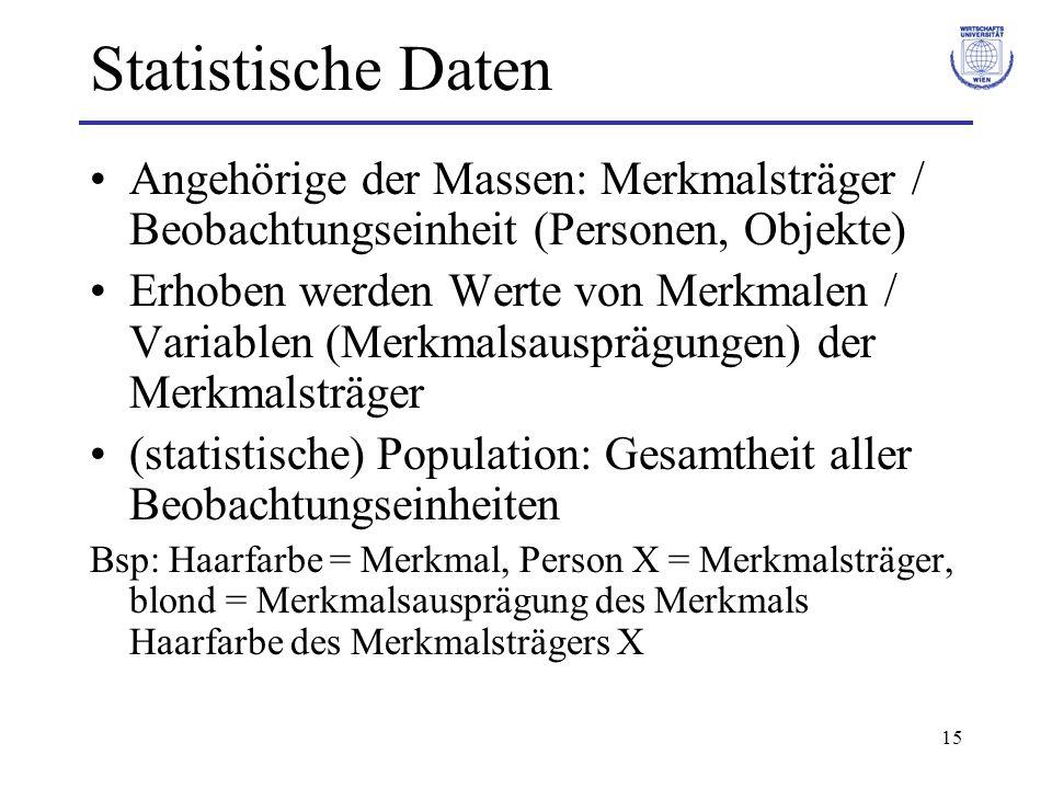 15 Statistische Daten Angehörige der Massen: Merkmalsträger / Beobachtungseinheit (Personen, Objekte) Erhoben werden Werte von Merkmalen / Variablen (