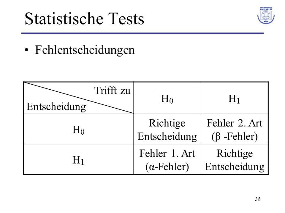 38 Statistische Tests Fehlentscheidungen Trifft zu Entscheidung H0H0 H1H1 H0H0 Richtige Entscheidung Fehler 2. Art (β -Fehler) H1H1 Fehler 1. Art (α-F