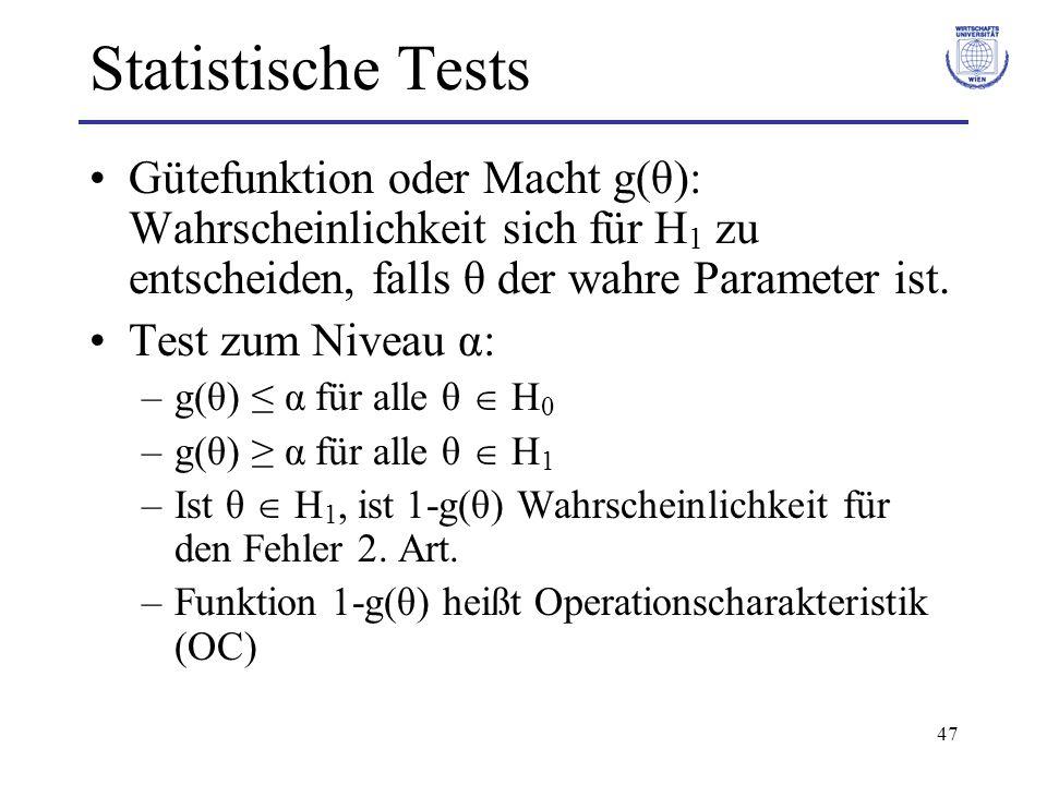 47 Statistische Tests Gütefunktion oder Macht g(θ): Wahrscheinlichkeit sich für H 1 zu entscheiden, falls θ der wahre Parameter ist. Test zum Niveau α