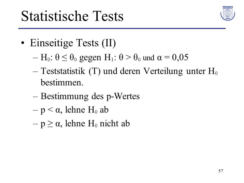57 Statistische Tests Einseitige Tests (II) –H 0 : θ θ 0 gegen H 1 : θ > θ 0 und α = 0,05 –Teststatistik (T) und deren Verteilung unter H 0 bestimmen.