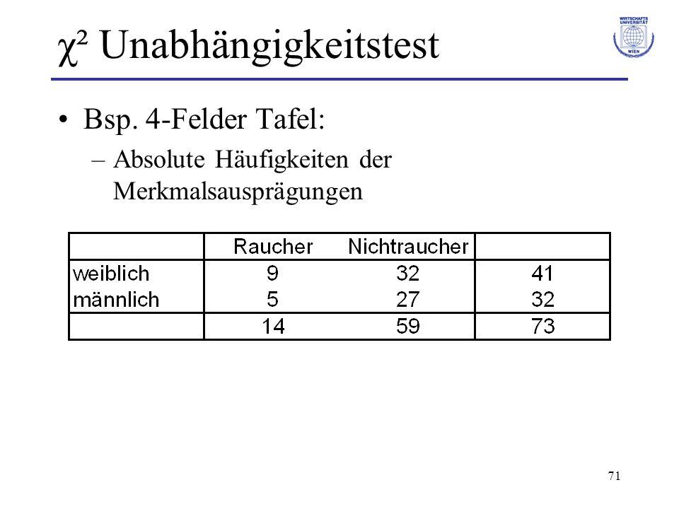 71 χ² Unabhängigkeitstest Bsp. 4-Felder Tafel: –Absolute Häufigkeiten der Merkmalsausprägungen