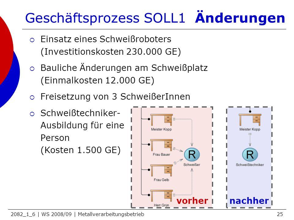 2082_1_6 | WS 2008/09 | Metallverarbeitungsbetrieb25 Geschäftsprozess SOLL1 Änderungen Einsatz eines Schweißroboters (Investitionskosten 230.000 GE) B