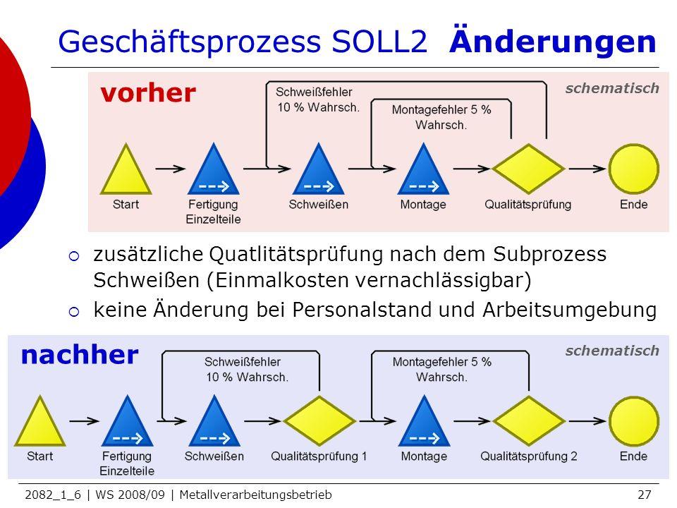 2082_1_6 | WS 2008/09 | Metallverarbeitungsbetrieb27 Geschäftsprozess SOLL2 Änderungen zusätzliche Quatlitätsprüfung nach dem Subprozess Schweißen (Ei
