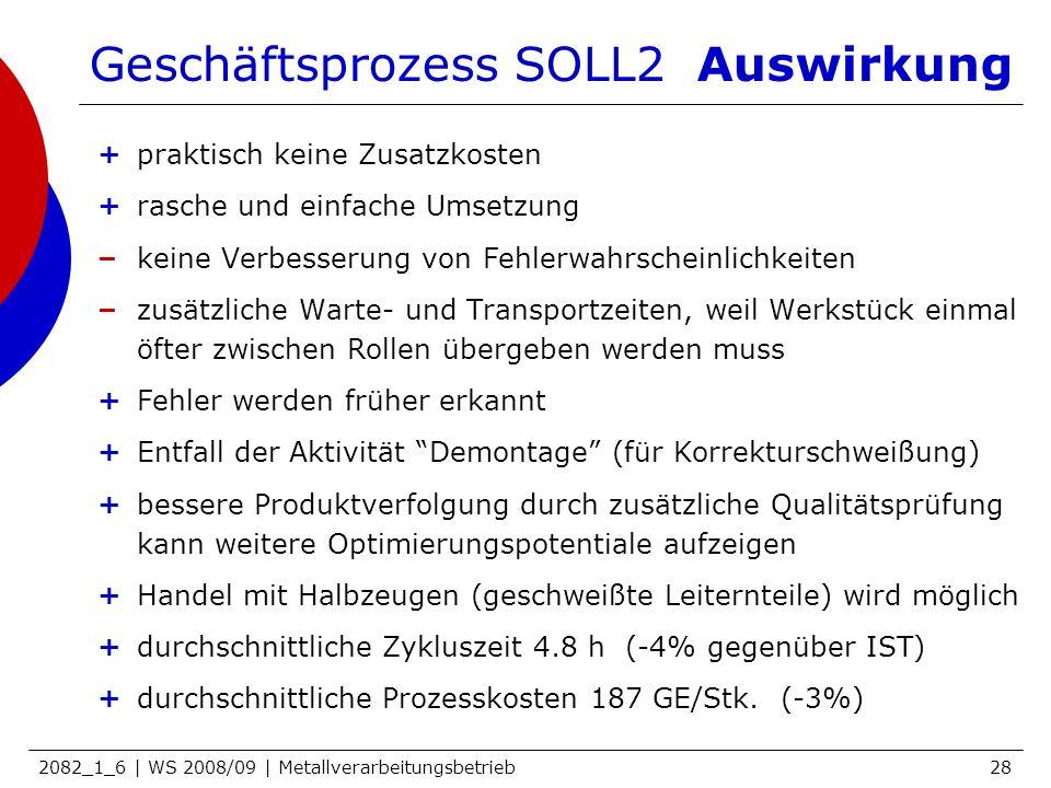 2082_1_6 | WS 2008/09 | Metallverarbeitungsbetrieb28 Geschäftsprozess SOLL2 Auswirkung +praktisch keine Zusatzkosten +rasche und einfache Umsetzung –k
