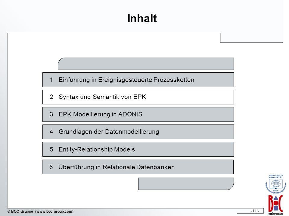 - 12 - © BOC-Gruppe (www.boc-group.com) Syntax der EPK Ein EPK-Schema ist ein gerichteter und zusammenhängender Graph.