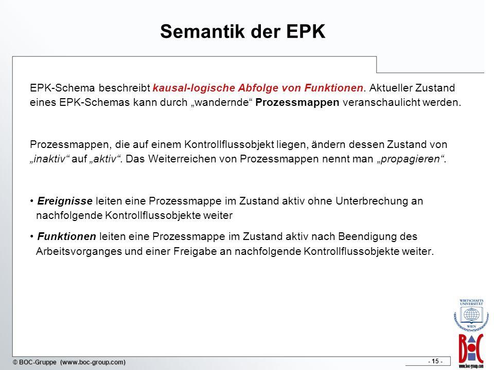 - 15 - © BOC-Gruppe (www.boc-group.com) Semantik der EPK EPK-Schema beschreibt kausal-logische Abfolge von Funktionen. Aktueller Zustand eines EPK-Sch