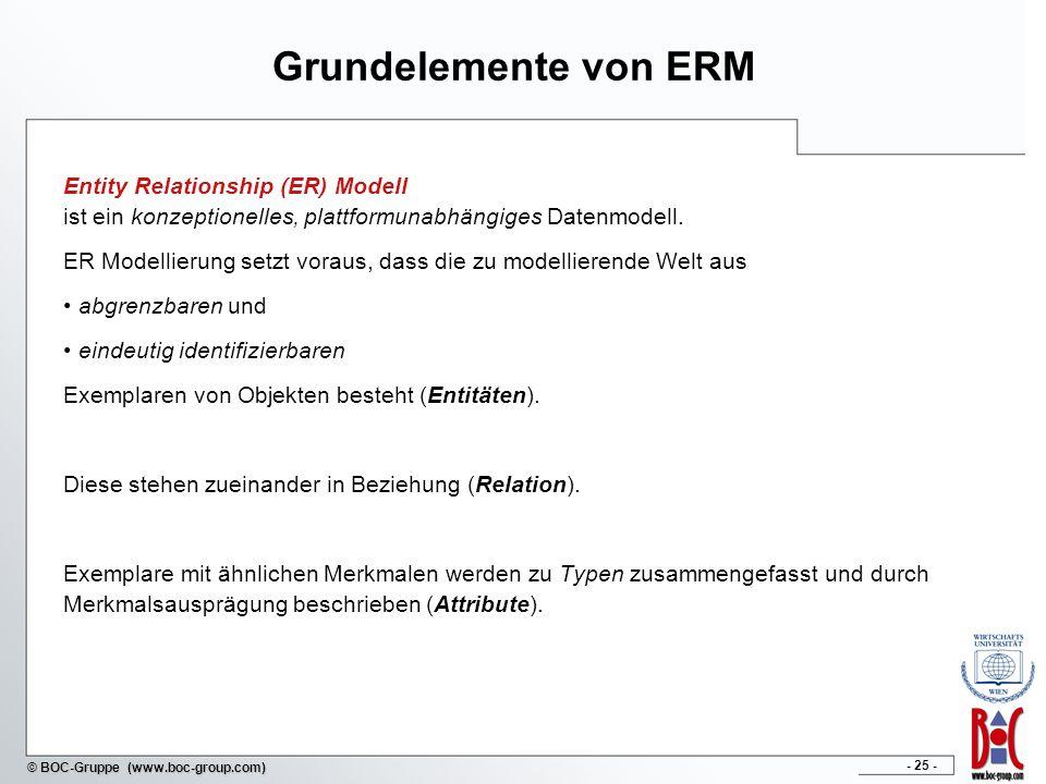 - 25 - © BOC-Gruppe (www.boc-group.com) Grundelemente von ERM Entity Relationship (ER) Modell ist ein konzeptionelles, plattformunabhängiges Datenmode