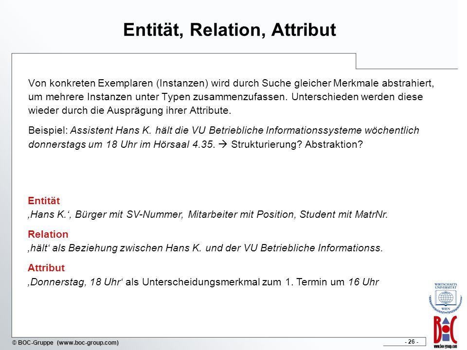 - 26 - © BOC-Gruppe (www.boc-group.com) Entität, Relation, Attribut Von konkreten Exemplaren (Instanzen) wird durch Suche gleicher Merkmale abstrahier