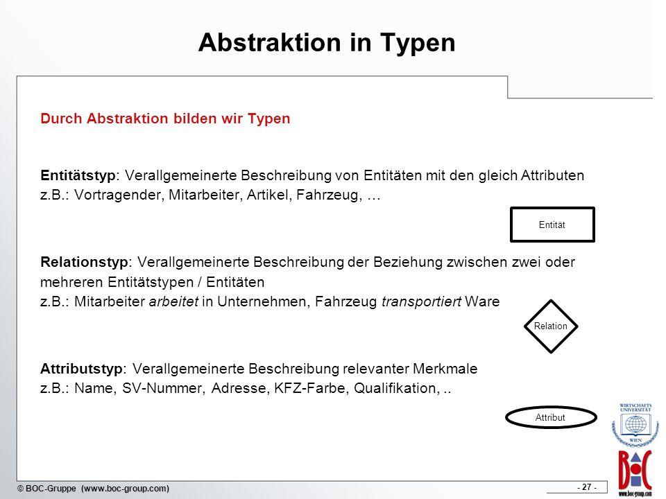 - 27 - © BOC-Gruppe (www.boc-group.com) Abstraktion in Typen Durch Abstraktion bilden wir Typen Entitätstyp: Verallgemeinerte Beschreibung von Entität
