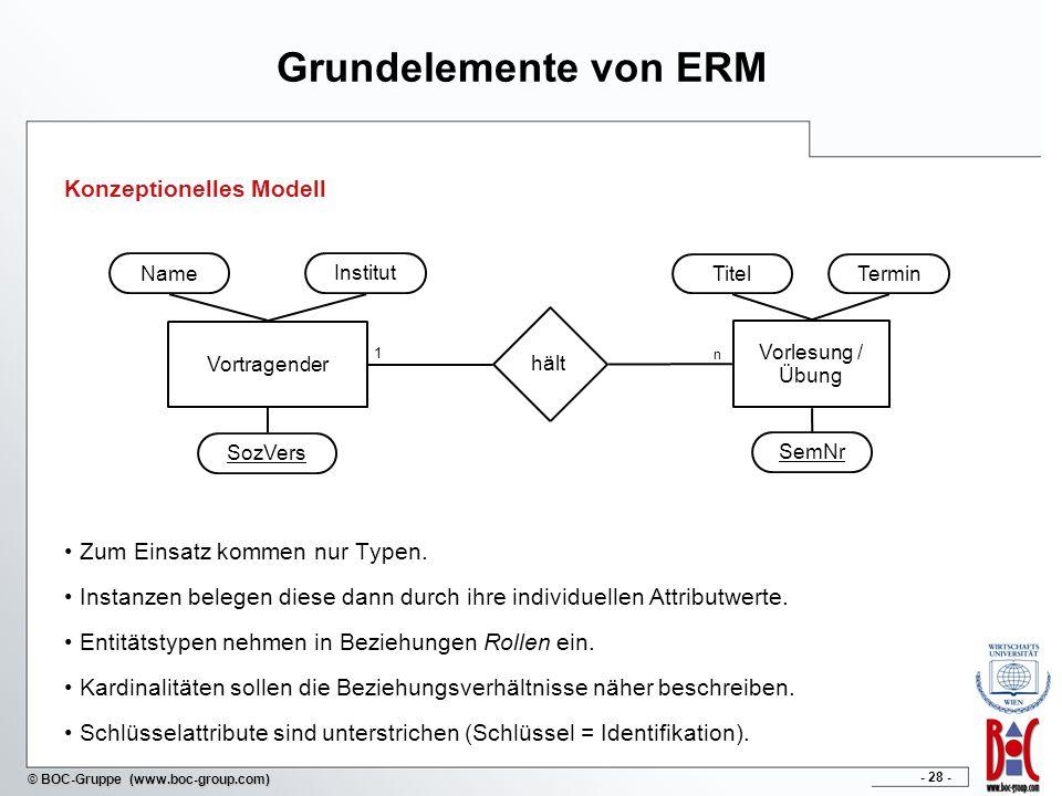 - 28 - © BOC-Gruppe (www.boc-group.com) Grundelemente von ERM Konzeptionelles Modell Zum Einsatz kommen nur Typen. Instanzen belegen diese dann durch