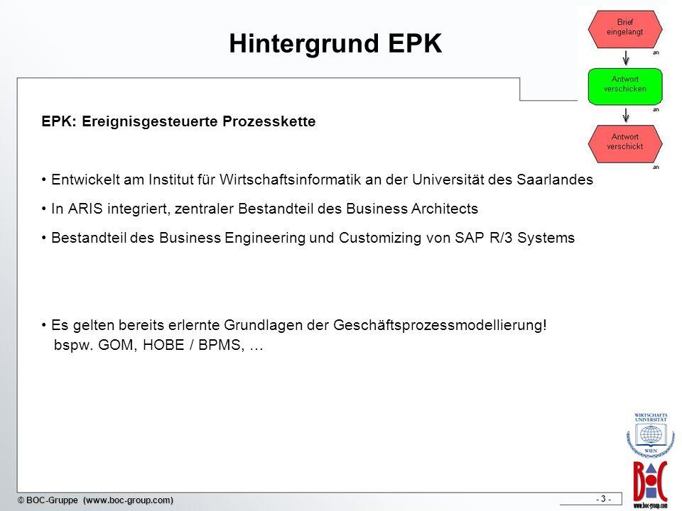 - 3 - © BOC-Gruppe (www.boc-group.com) Hintergrund EPK EPK: Ereignisgesteuerte Prozesskette Entwickelt am Institut für Wirtschaftsinformatik an der Un
