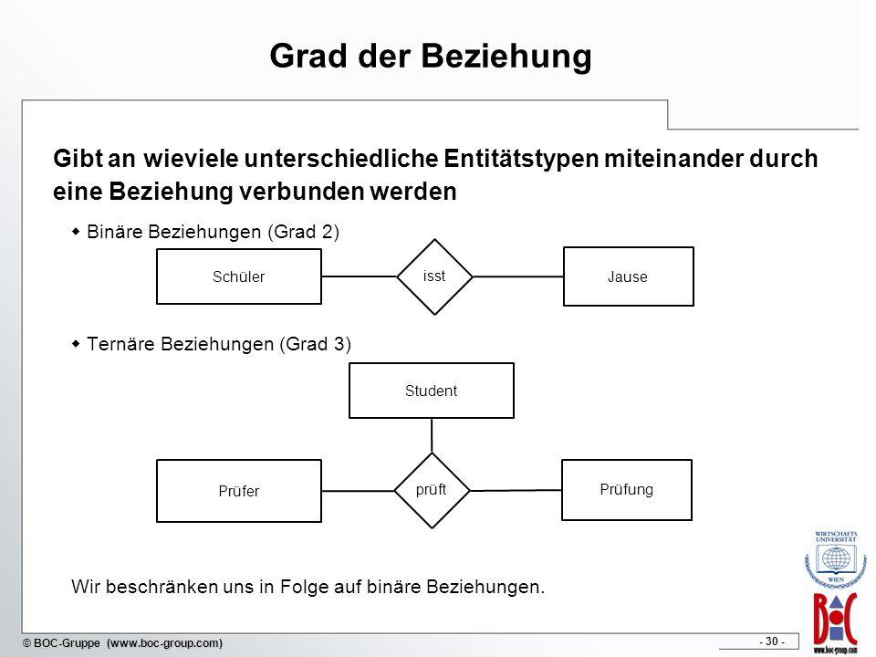 - 30 - © BOC-Gruppe (www.boc-group.com) Gibt an wieviele unterschiedliche Entitätstypen miteinander durch eine Beziehung verbunden werden Binäre Bezie