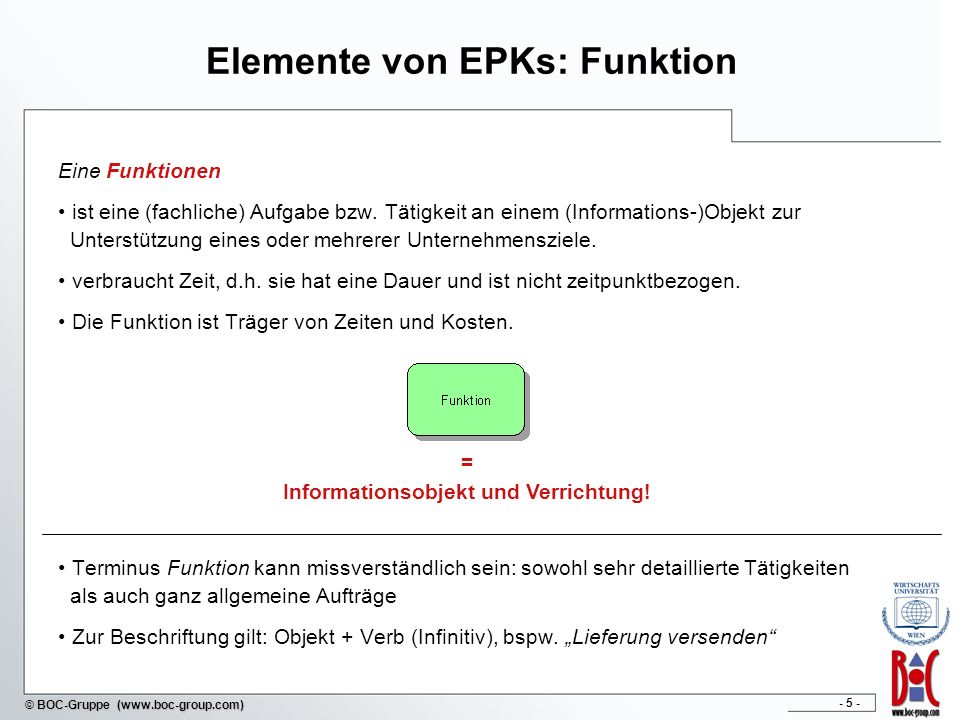 - 5 - © BOC-Gruppe (www.boc-group.com) Elemente von EPKs: Funktion Eine Funktionen ist eine (fachliche) Aufgabe bzw. Tätigkeit an einem (Informations-