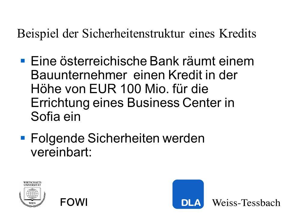 FOWI Beispiel der Sicherheitenstruktur eines Kredits Eine österreichische Bank räumt einem Bauunternehmer einen Kredit in der Höhe von EUR 100 Mio.