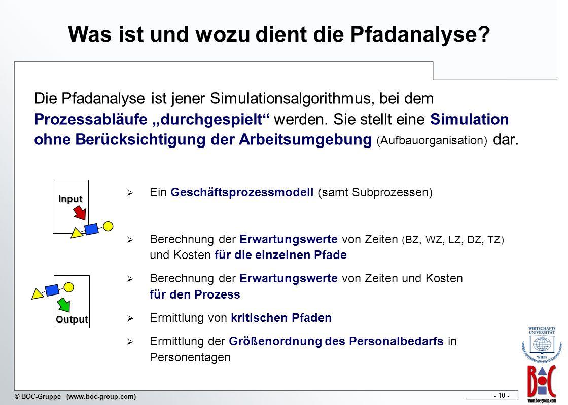 - 10 - © BOC-Gruppe (www.boc-group.com) Die Pfadanalyse ist jener Simulationsalgorithmus, bei dem Prozessabläufe durchgespielt werden. Sie stellt eine