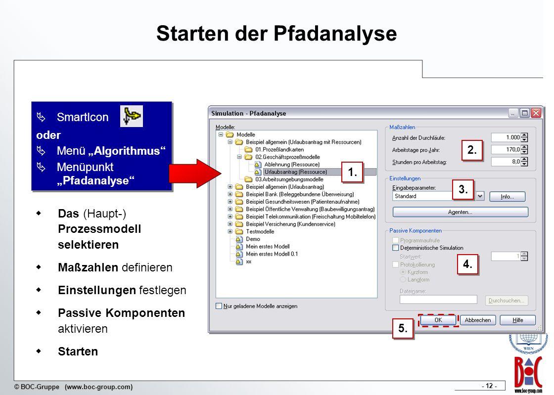 - 12 - © BOC-Gruppe (www.boc-group.com) Starten der Pfadanalyse Das (Haupt-) Prozessmodell selektieren Maßzahlen definieren Einstellungen festlegen Pa