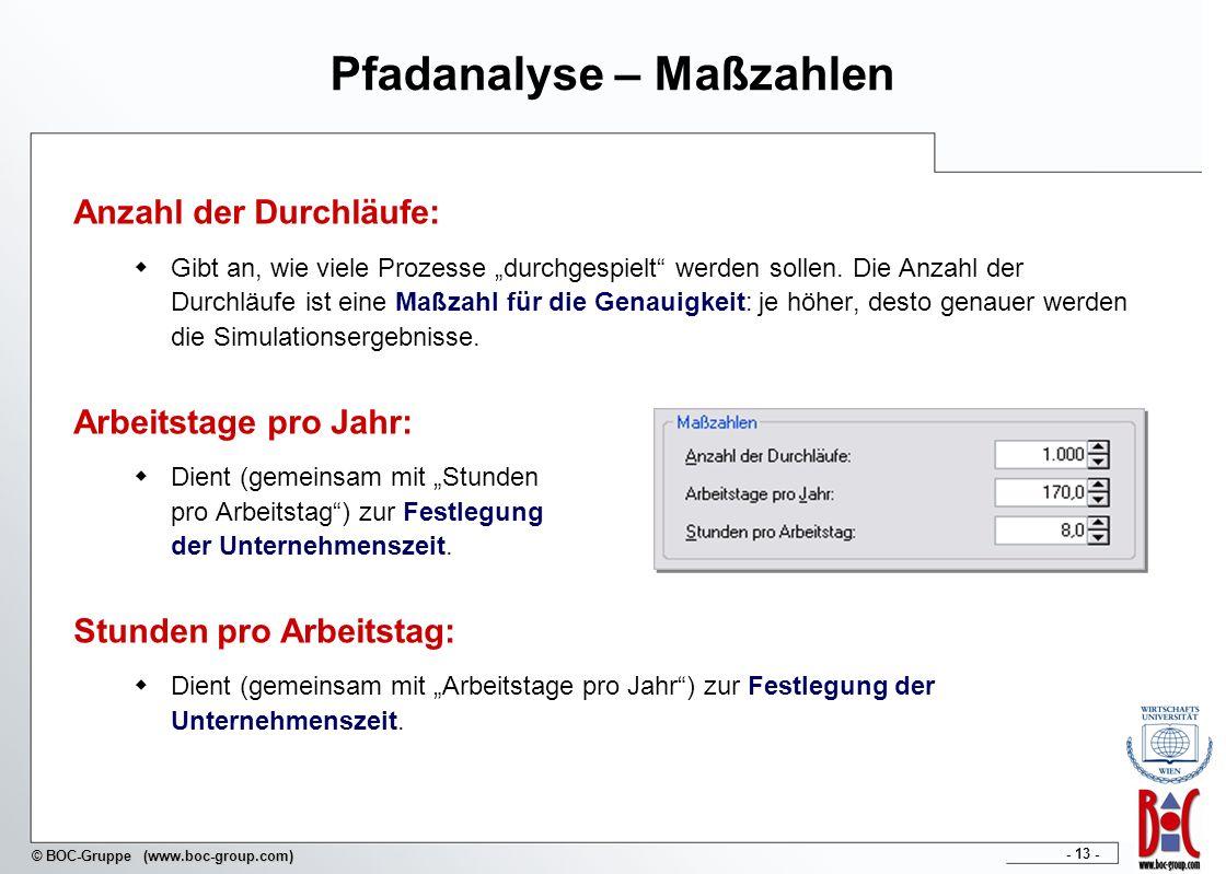 - 13 - © BOC-Gruppe (www.boc-group.com) Pfadanalyse – Maßzahlen Anzahl der Durchläufe: Gibt an, wie viele Prozesse durchgespielt werden sollen. Die An