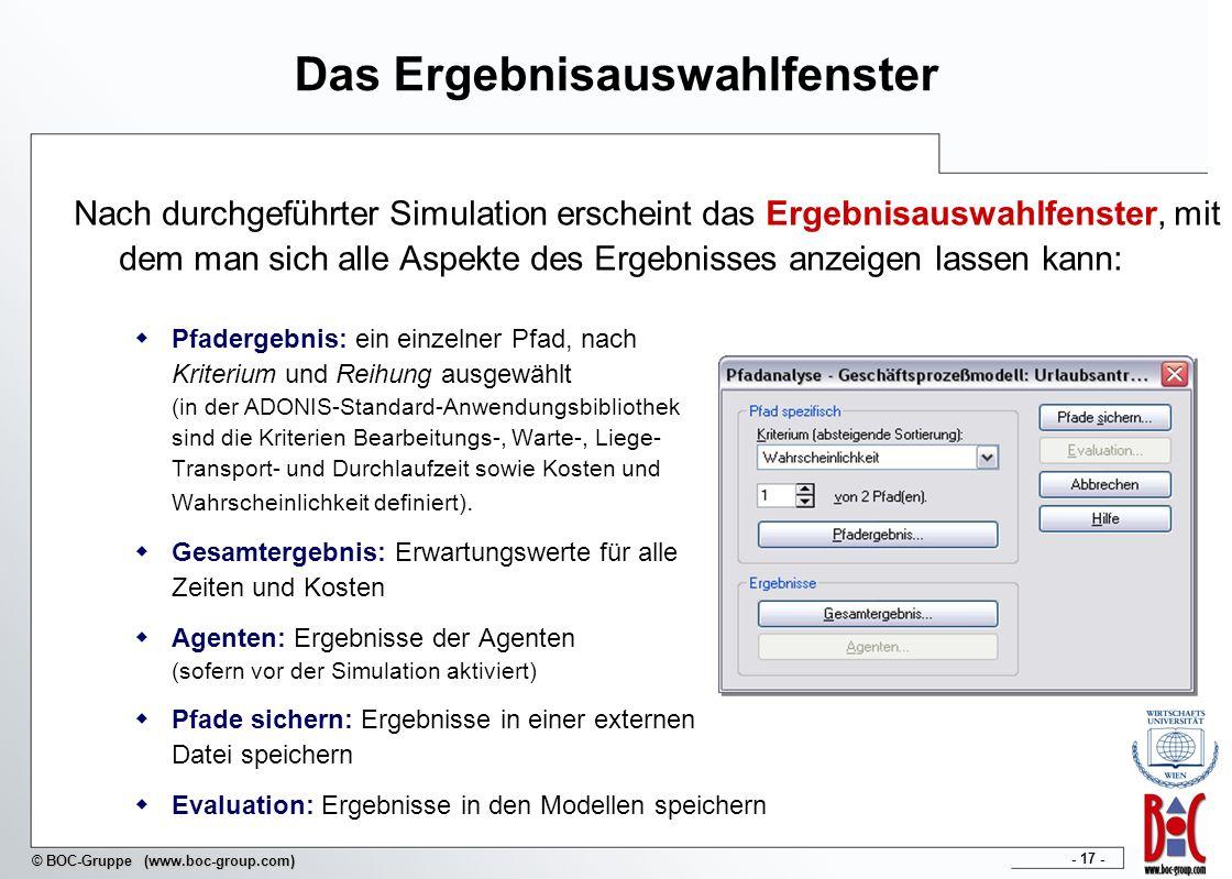 - 17 - © BOC-Gruppe (www.boc-group.com) Das Ergebnisauswahlfenster Nach durchgeführter Simulation erscheint das Ergebnisauswahlfenster, mit dem man si