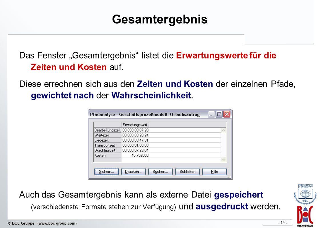 - 19 - © BOC-Gruppe (www.boc-group.com) Gesamtergebnis Das Fenster Gesamtergebnis listet die Erwartungswerte für die Zeiten und Kosten auf. Diese erre