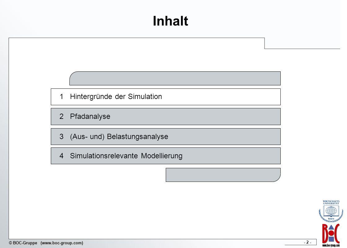 - 2 - © BOC-Gruppe (www.boc-group.com) Inhalt 1Hintergründe der Simulation 2Pfadanalyse 3(Aus- und) Belastungsanalyse 4Simulationsrelevante Modellieru