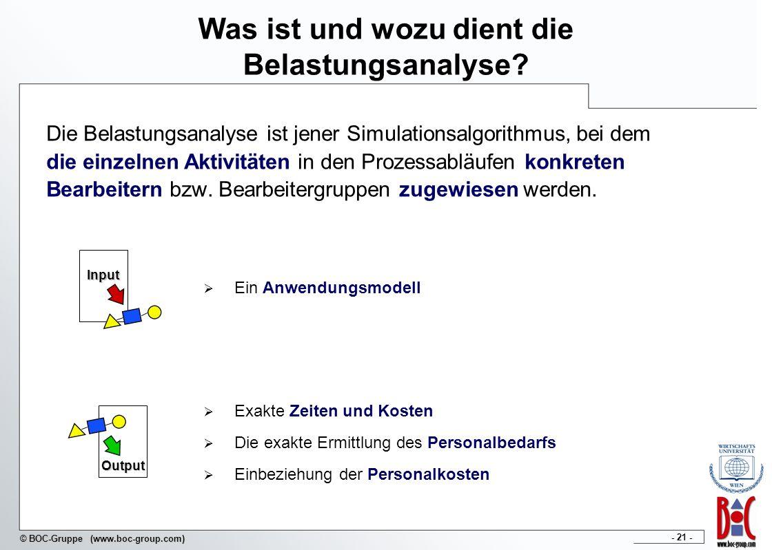 - 21 - © BOC-Gruppe (www.boc-group.com) Die Belastungsanalyse ist jener Simulationsalgorithmus, bei dem die einzelnen Aktivitäten in den Prozessabläuf