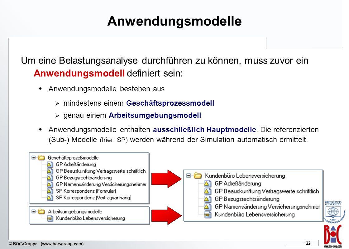 - 22 - © BOC-Gruppe (www.boc-group.com) Anwendungsmodelle Um eine Belastungsanalyse durchführen zu können, muss zuvor ein Anwendungsmodell definiert s