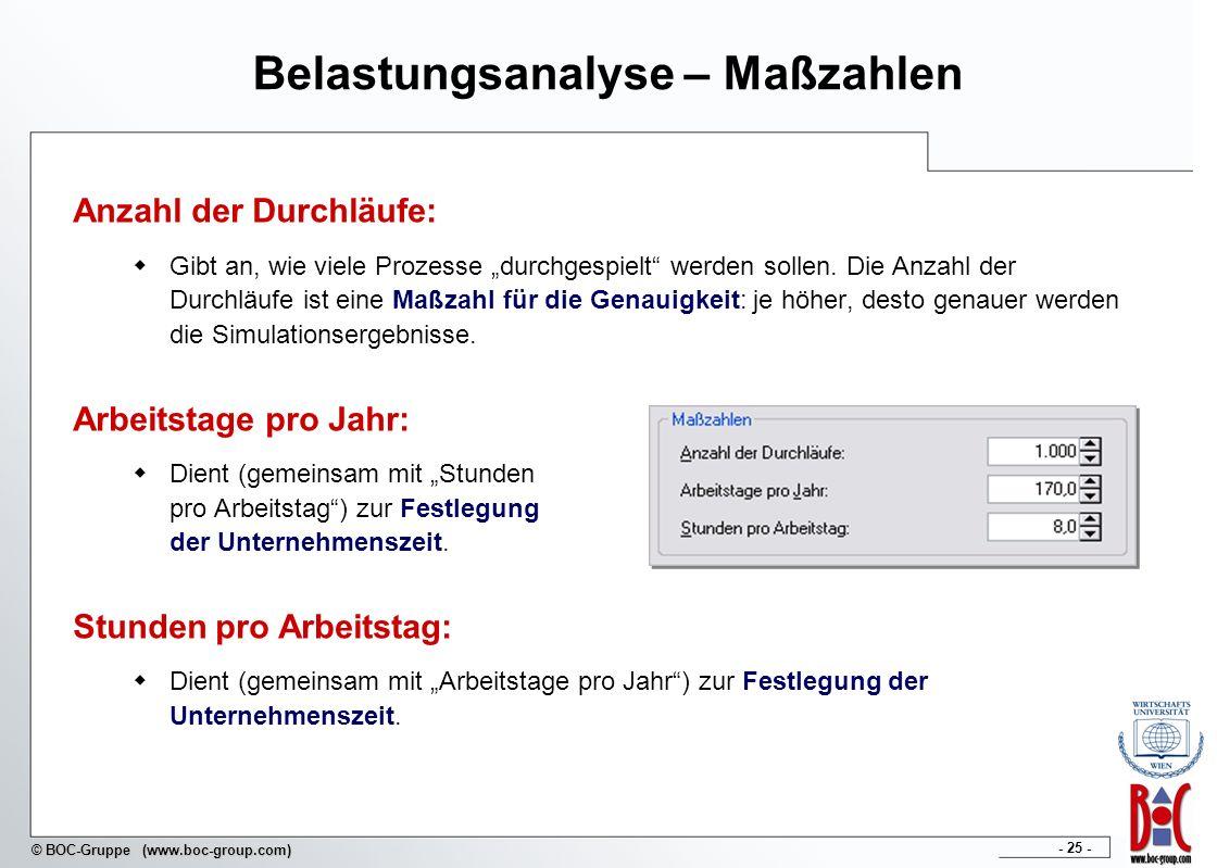 - 25 - © BOC-Gruppe (www.boc-group.com) Belastungsanalyse – Maßzahlen Anzahl der Durchläufe: Gibt an, wie viele Prozesse durchgespielt werden sollen.