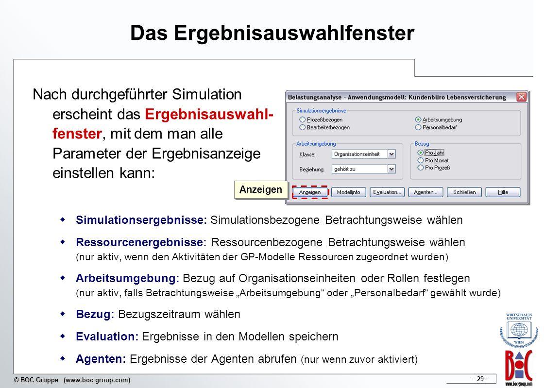 - 29 - © BOC-Gruppe (www.boc-group.com) Das Ergebnisauswahlfenster Nach durchgeführter Simulation erscheint das Ergebnisauswahl- fenster, mit dem man