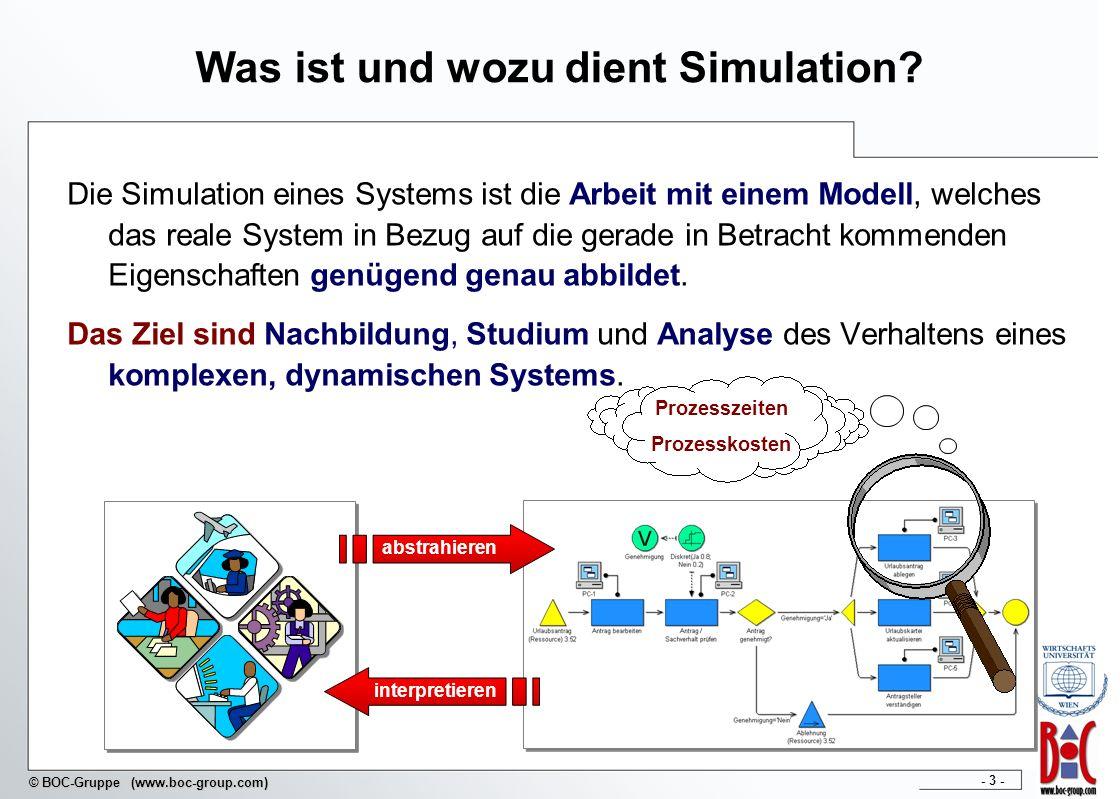 - 3 - © BOC-Gruppe (www.boc-group.com) Die Simulation eines Systems ist die Arbeit mit einem Modell, welches das reale System in Bezug auf die gerade
