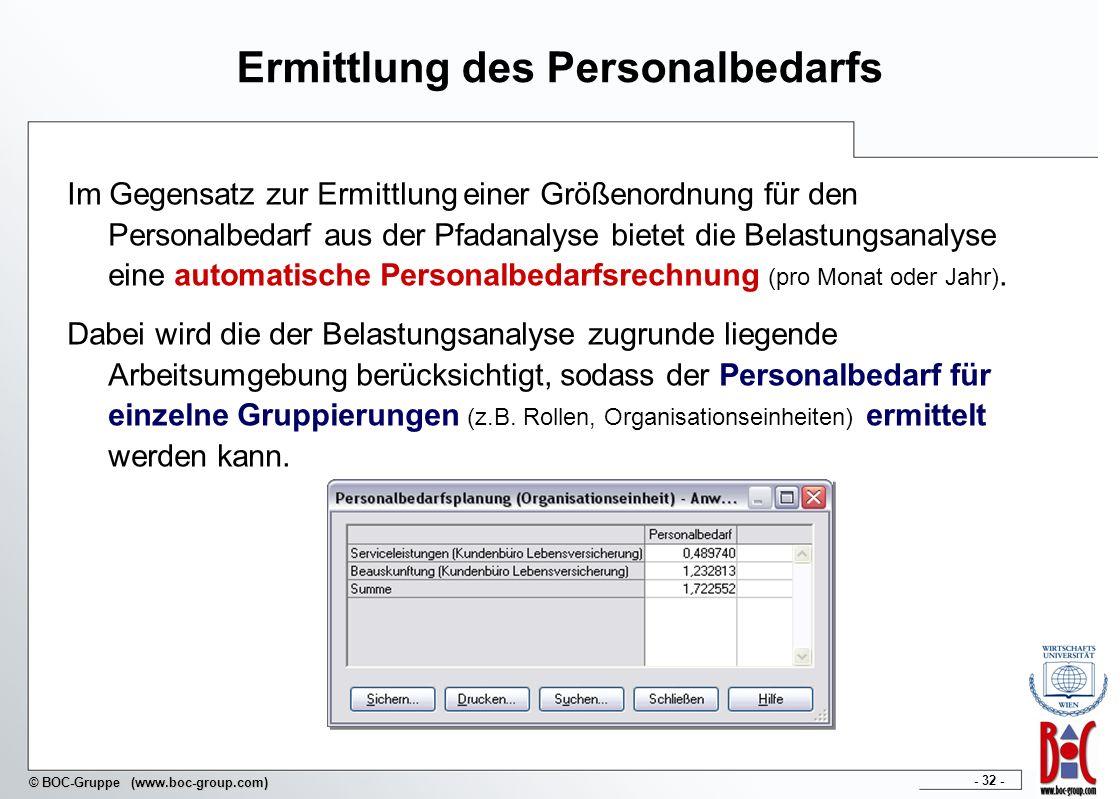 - 32 - © BOC-Gruppe (www.boc-group.com) Ermittlung des Personalbedarfs Im Gegensatz zur Ermittlung einer Größenordnung für den Personalbedarf aus der