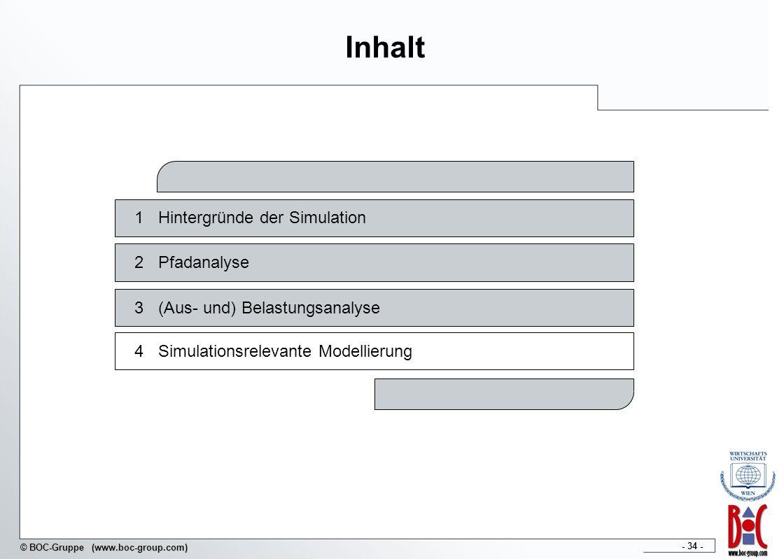 - 34 - © BOC-Gruppe (www.boc-group.com) Inhalt 1Hintergründe der Simulation 2Pfadanalyse 3(Aus- und) Belastungsanalyse 4Simulationsrelevante Modellier