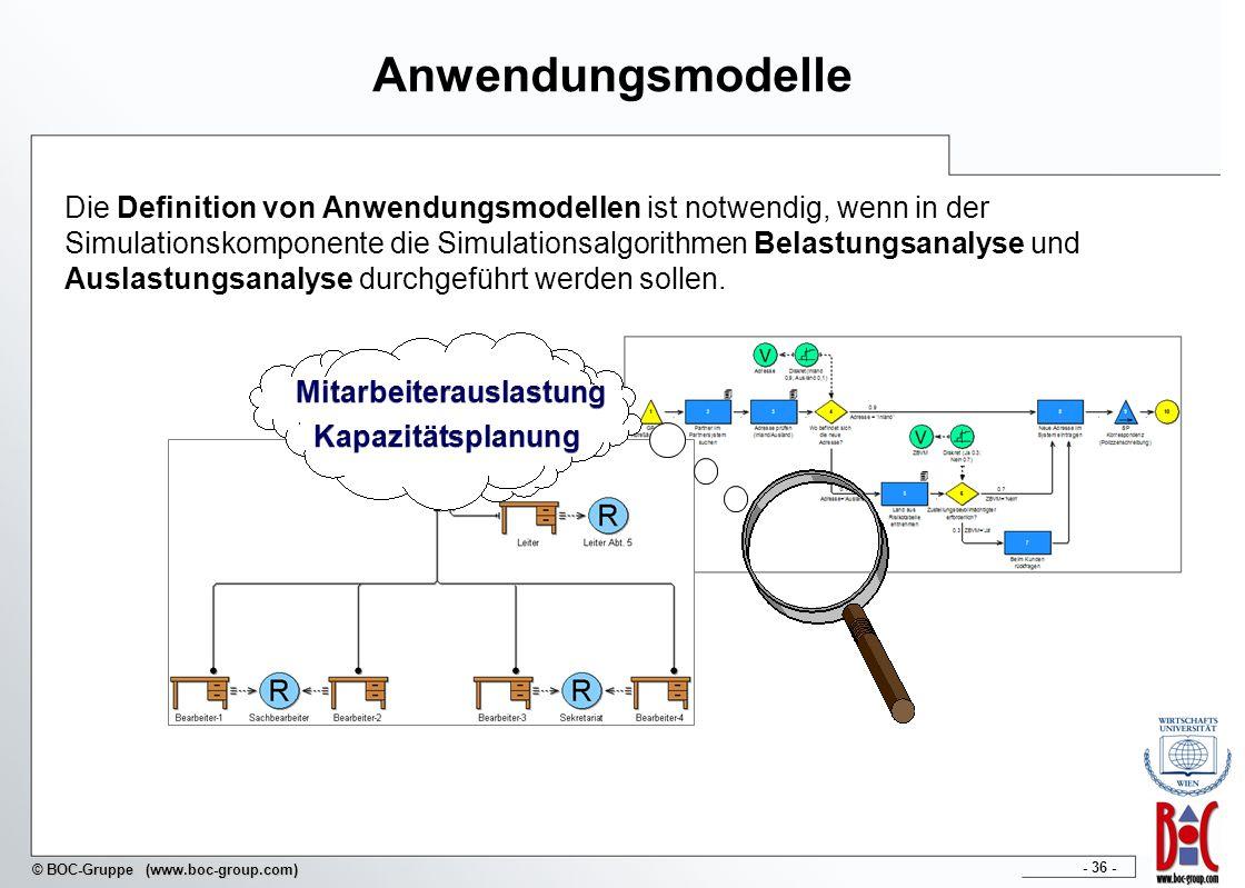 - 36 - © BOC-Gruppe (www.boc-group.com) Anwendungsmodelle Die Definition von Anwendungsmodellen ist notwendig, wenn in der Simulationskomponente die S