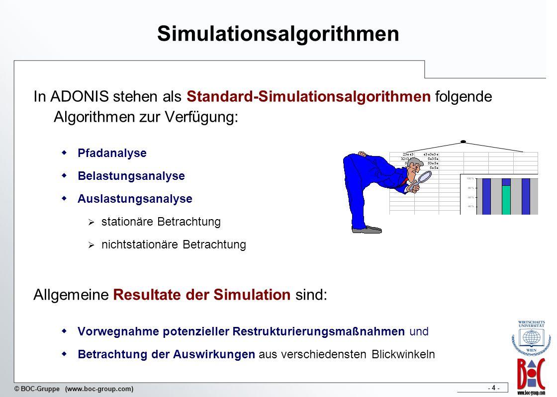 - 65 - © BOC-Gruppe (www.boc-group.com) Weiterführende Literatur ADONIS 3.9 Benutzerhandbuch und ADONIS 3.9 Online Hilfe, Kapitel Simulation, 2006.