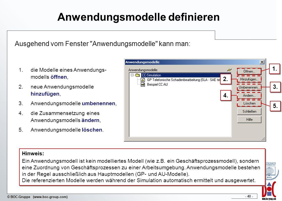 - 40 - © BOC-Gruppe (www.boc-group.com) Anwendungsmodelle definieren Ausgehend vom Fenster